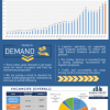 Cape Town Industrial Property Market Infographic