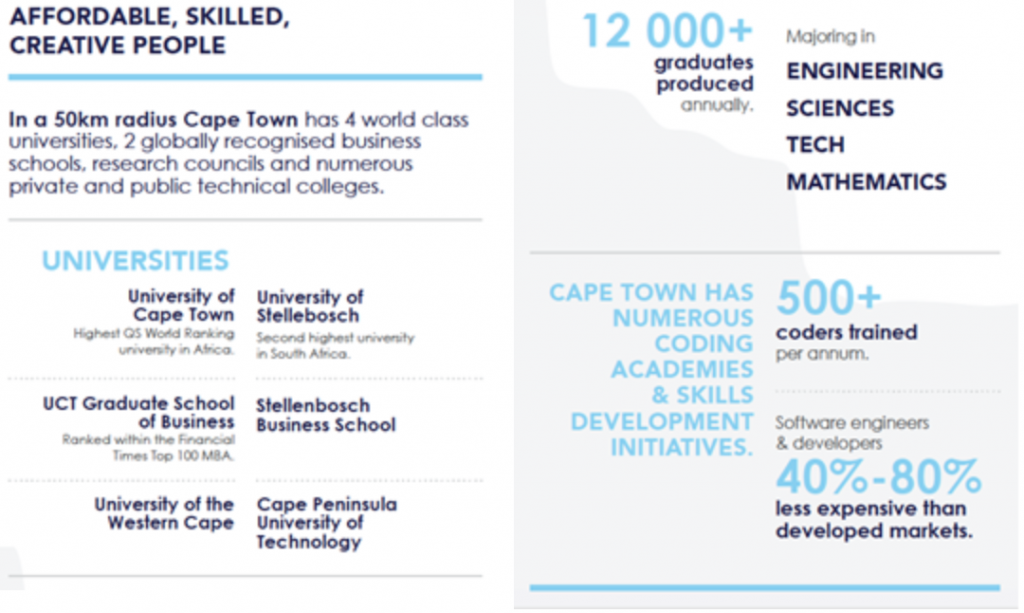 Cape Town Tech Talent Education